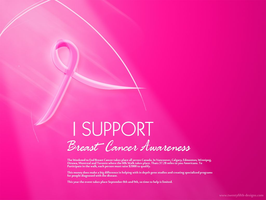 Hd Breast Cancer 4k Wallpapers For Gadgets