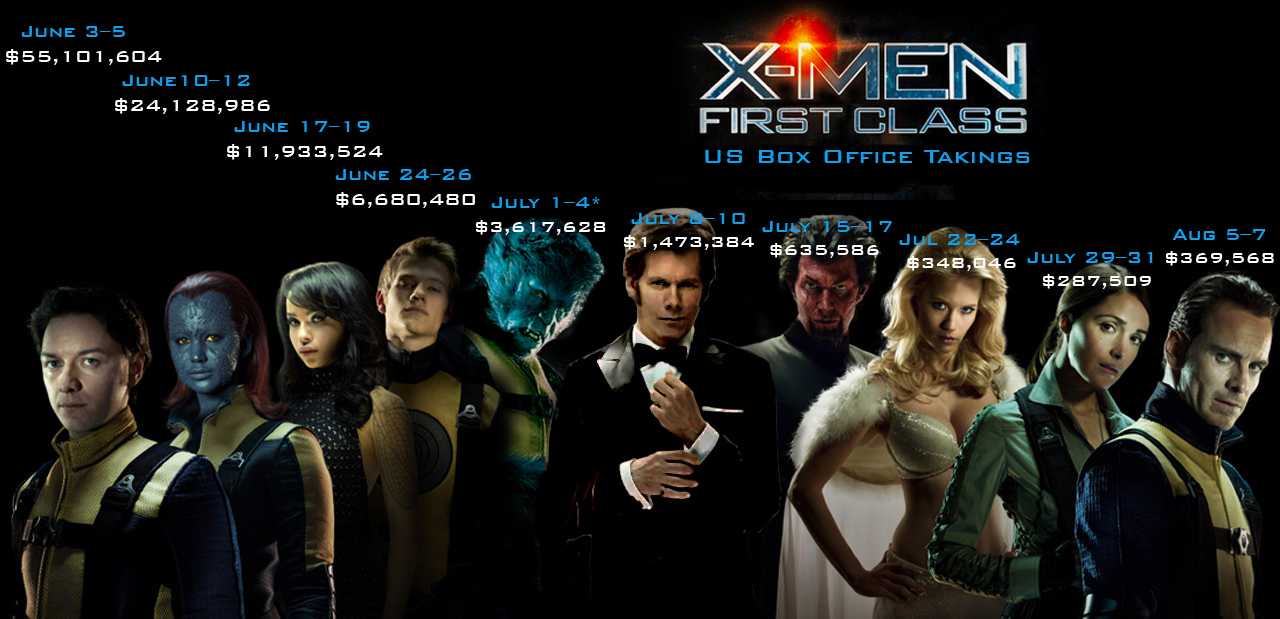 Top X Men First Class Photo In High Quality Freshwall